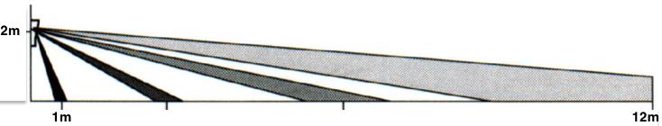 hình vẽ tia cảm biến hồng ngoại